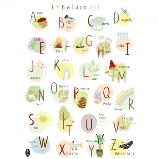 Плакат - I love nature ABC