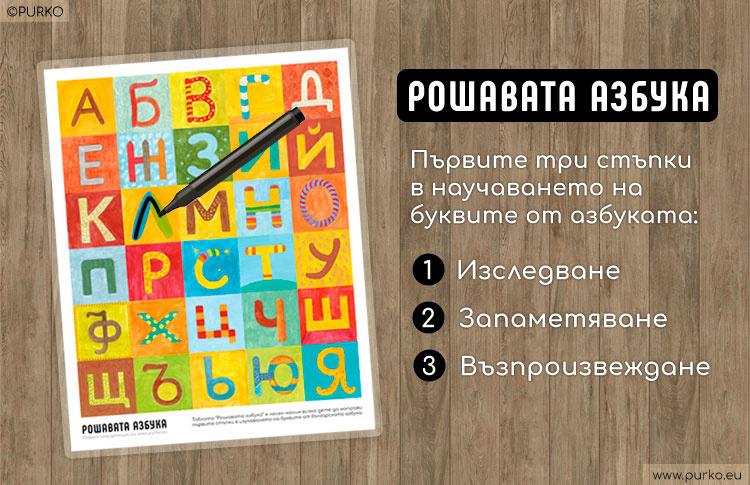 Табло - Рошавата азбука